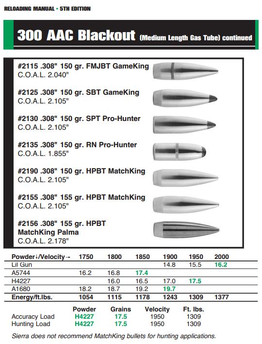Hornady 308 load Data Pdf Max