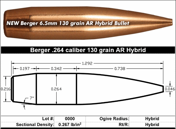 Berger 130gr Hybrid OTM Tactical match bullet 6.5x47 Lapua