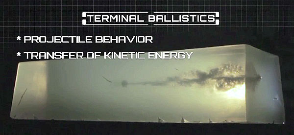 Terminal External Ballistics Exterior, Temporary Cavity Permanent Cavity