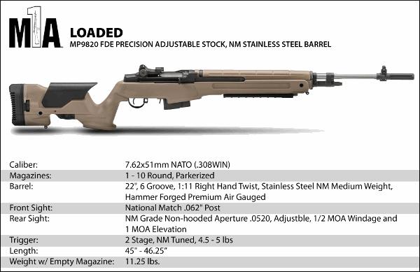 Springfield M1A gunsmith armorer's course AGI