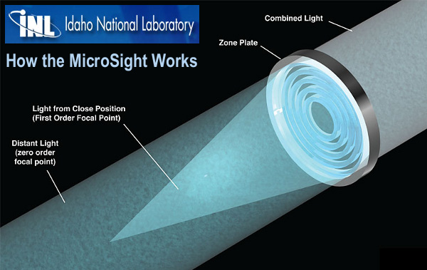 INL Laboratories MicroSight