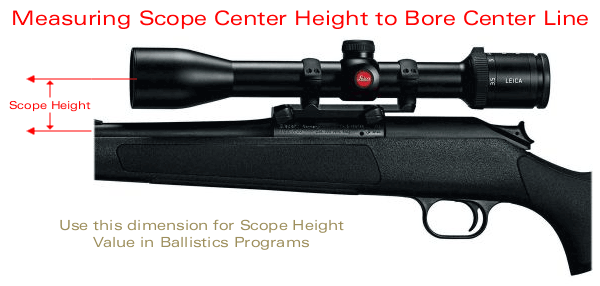 Scope Height Calculation