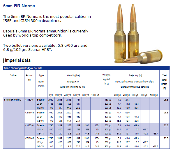 lapua 6mmbr factory ammunition