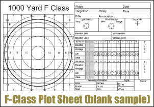 F-Class Plot Sheets