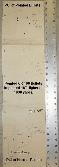Whidden Bullet Pointing Die