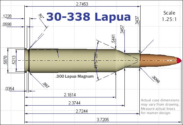30-338 Lapua diagram