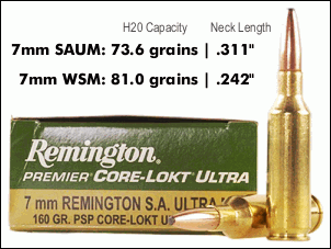 7mm Remington SAUM