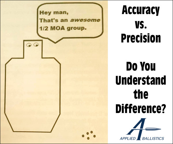 Accuracy Vs. Precision — They Are Not the Same Thing « Daily Bulletin