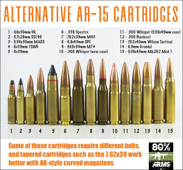 AR15 AR AR-15 cartridge alternative