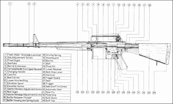 Armalite AR10 AR-10 rifle army 7.62x51 .308