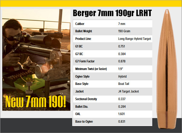 Berger 7mm F-Open Hybrid Long Range Target Bullet new high bc