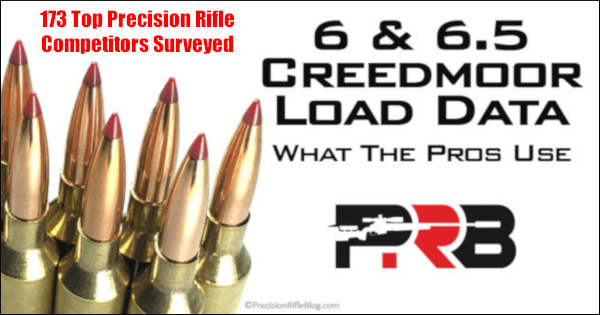 PRB precision rifle blog pet loads what pros use 6.5 Creedmoor 6mm CM