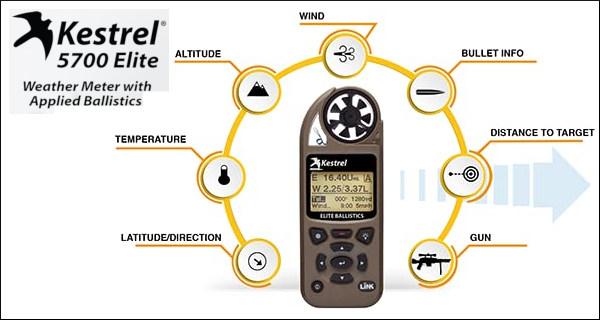 Kestrel Wind Meter F-Class John Applied Ballistics