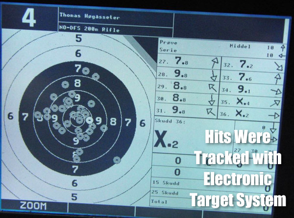 Mad Minute Norway Haga 6.5x55 speed shooting marksmanship British Army electronic targets