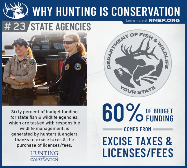 National hunting fishing day wildlife conservation habitat preservation tags licensing