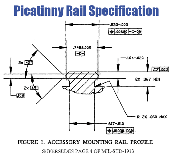 Picatinny Rail specifications 1913 Mil-std