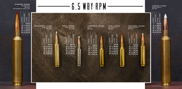 6.5 weatherby rebated precision magnum cartridge WBY RPM SAAMI