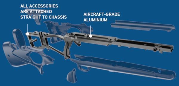 Sako S20 modular hybrid rifle