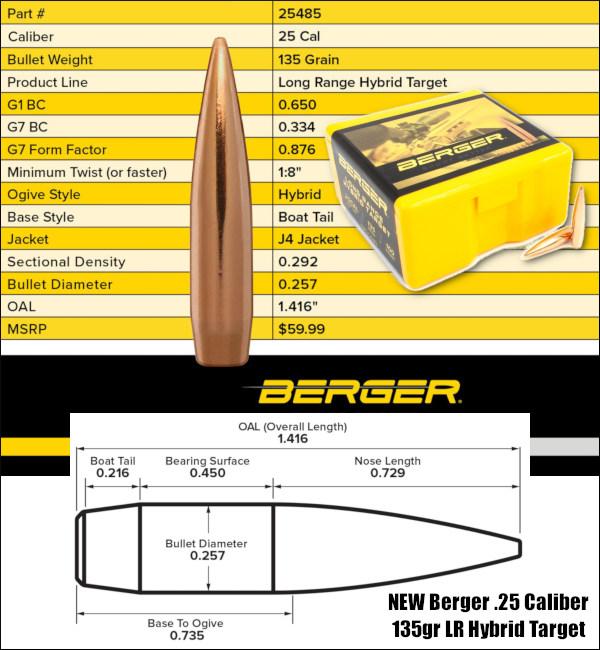 Berger bullets .257 25 caliber long range hybrid target LRHT