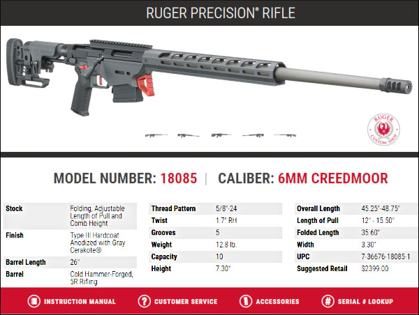 Ruger precision rifle custom shop doug koenig 6mm Creedmoor